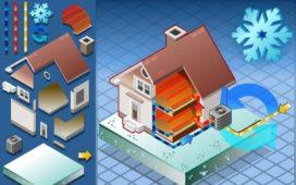 warmtepomp voordelen